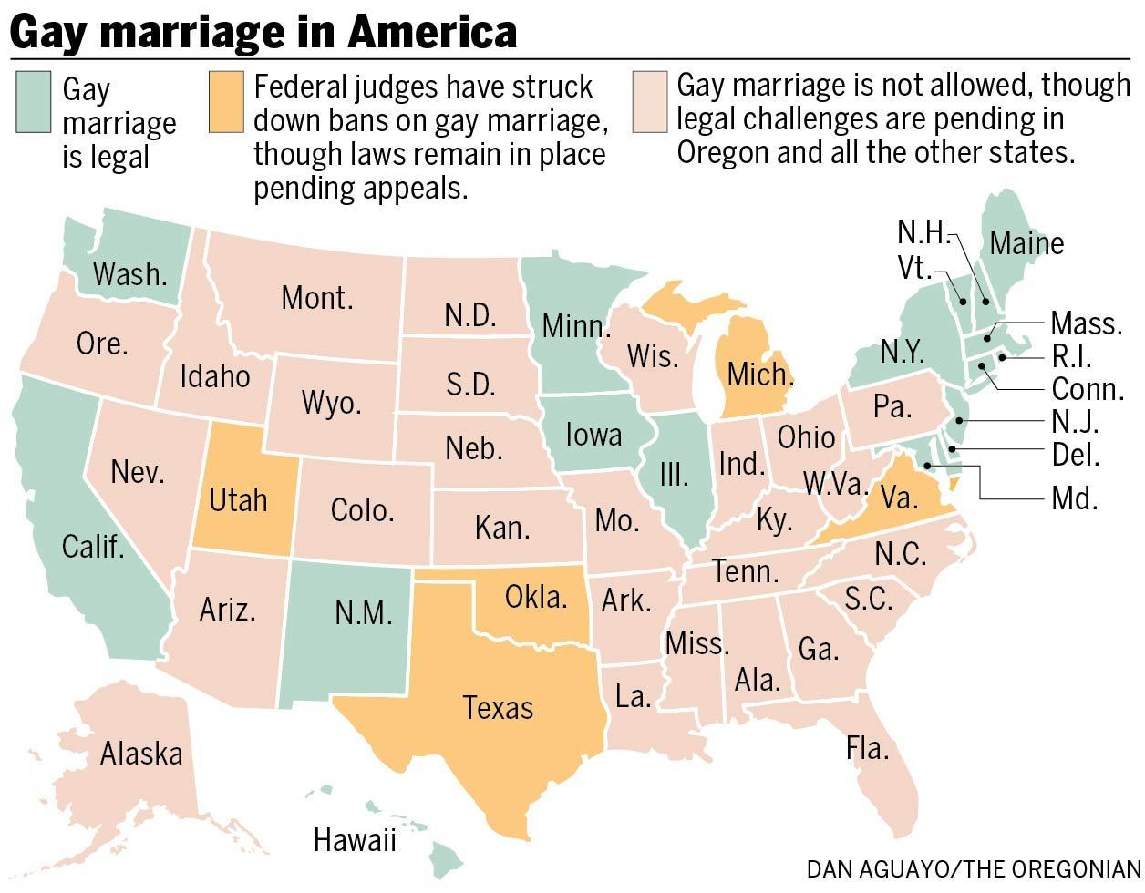 Commonly asked questions regarding oregon state agency recognition of legal marriage of same